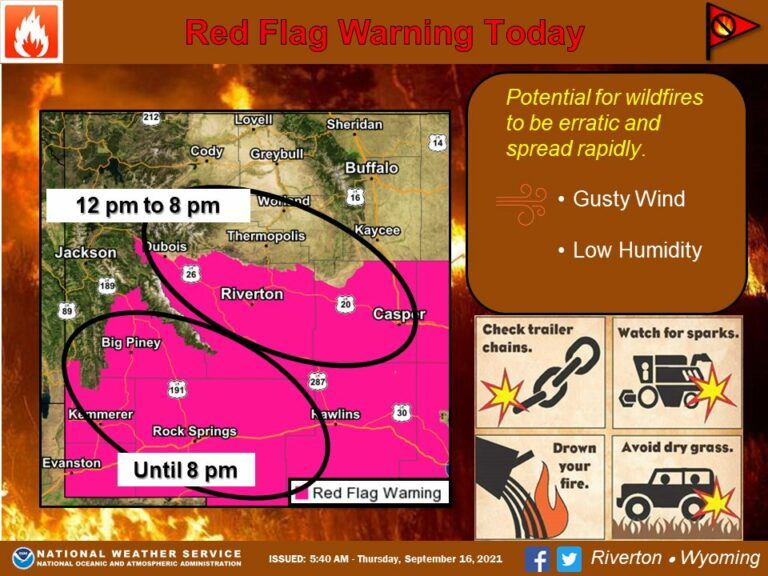 'Burning strongly discouraged' Thursday